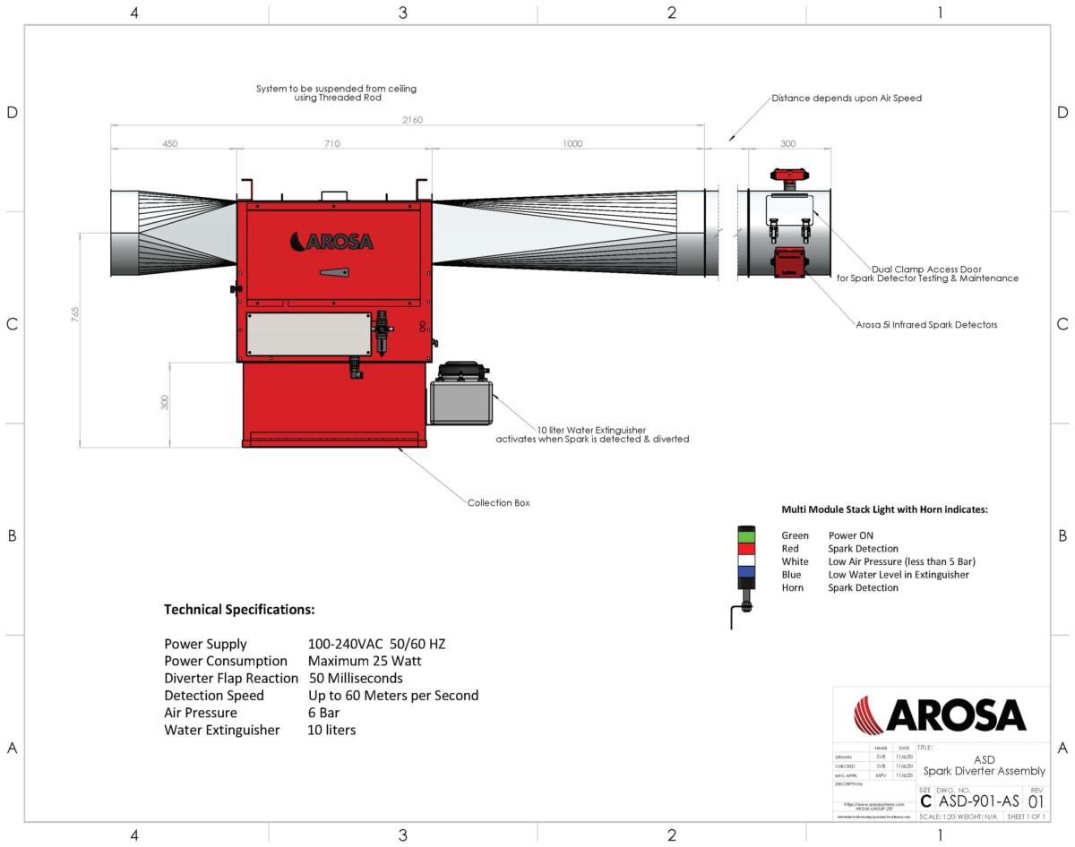 Arosa system gallery